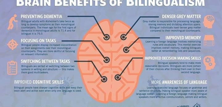 The Importance of Becoming Bilingual